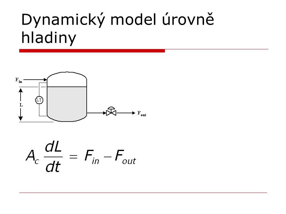 Dynamický model úrovně hladiny