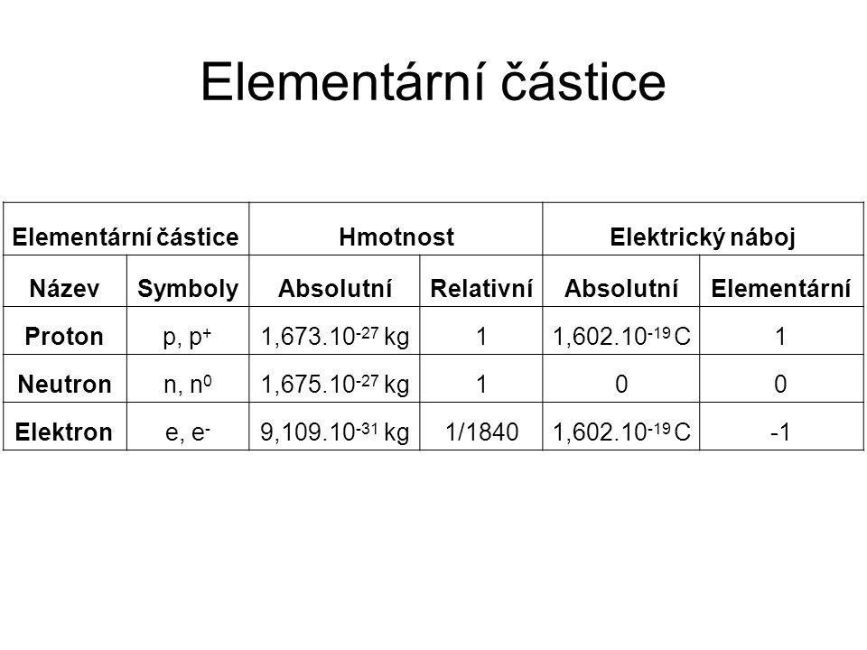 Elementární částice HmotnostElektrický náboj NázevSymbolyAbsolutníRelativníAbsolutníElementární Protonp, p + 1,673.10 -27 kg11,602.10 -19 C1 Neutronn,