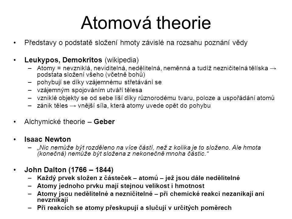 Atomová theorie Představy o podstatě složení hmoty závislé na rozsahu poznání vědy Leukypos, Demokritos (wikipedia) –Atomy = nevzniklá, neviditelná, n