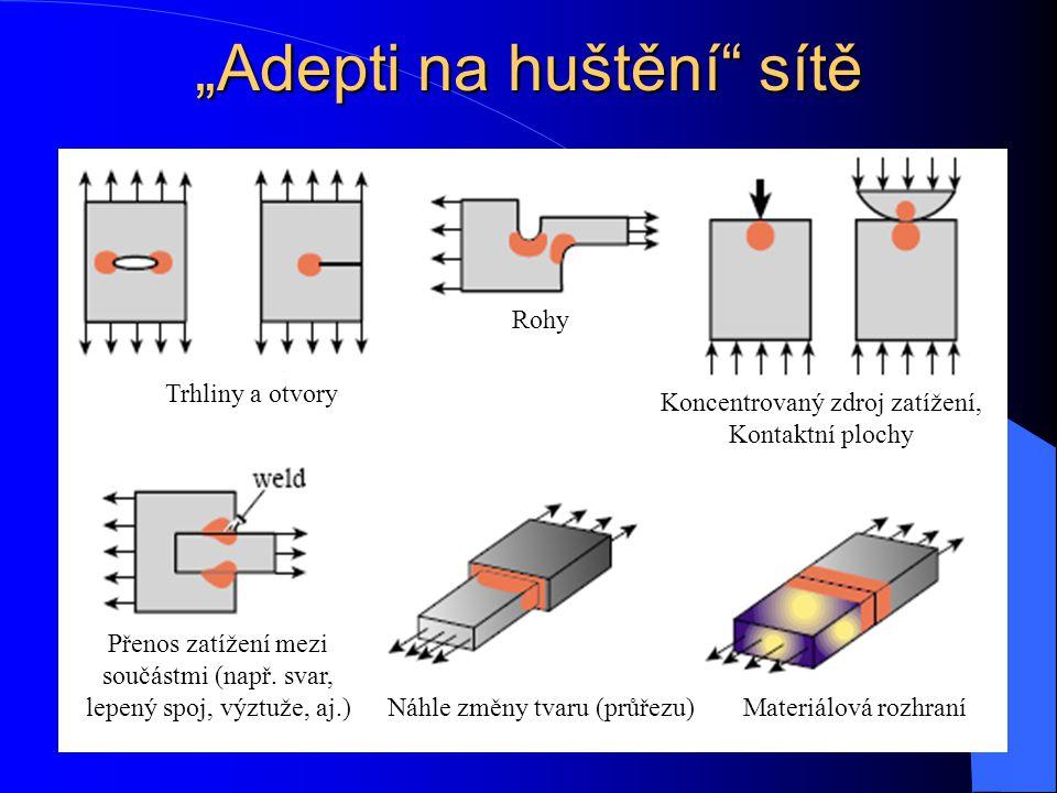 """""""Adepti na huštění"""" sítě Trhliny a otvory Rohy Koncentrovaný zdroj zatížení, Kontaktní plochy Přenos zatížení mezi součástmi (např. svar, lepený spoj,"""