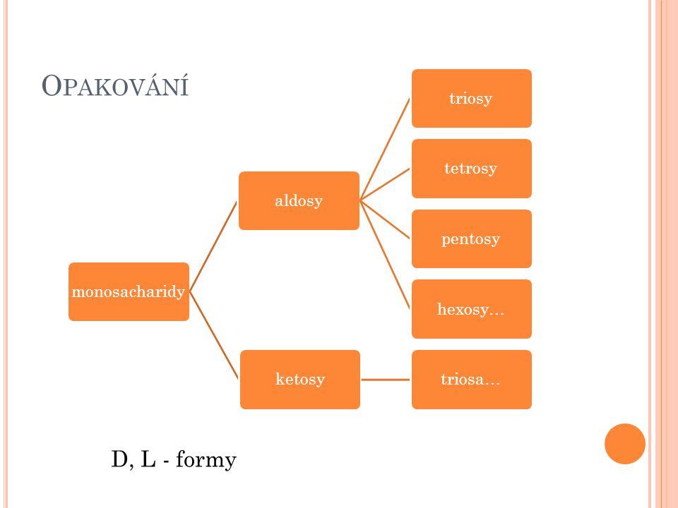 O PAKOVÁNÍ monosacharidyaldosytriosytetrosypentosyhexosy…ketosytriosa… D, L - formy