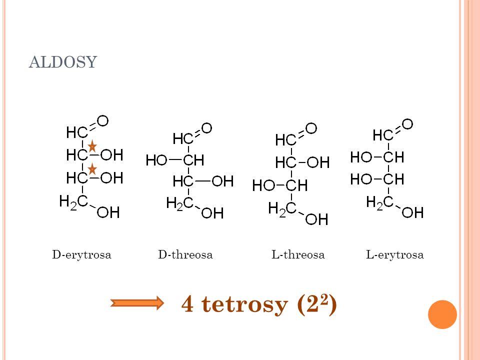 ALDOSY D-erytrosaD-threosaL-erytrosaL-threosa 4 tetrosy (2 2 )