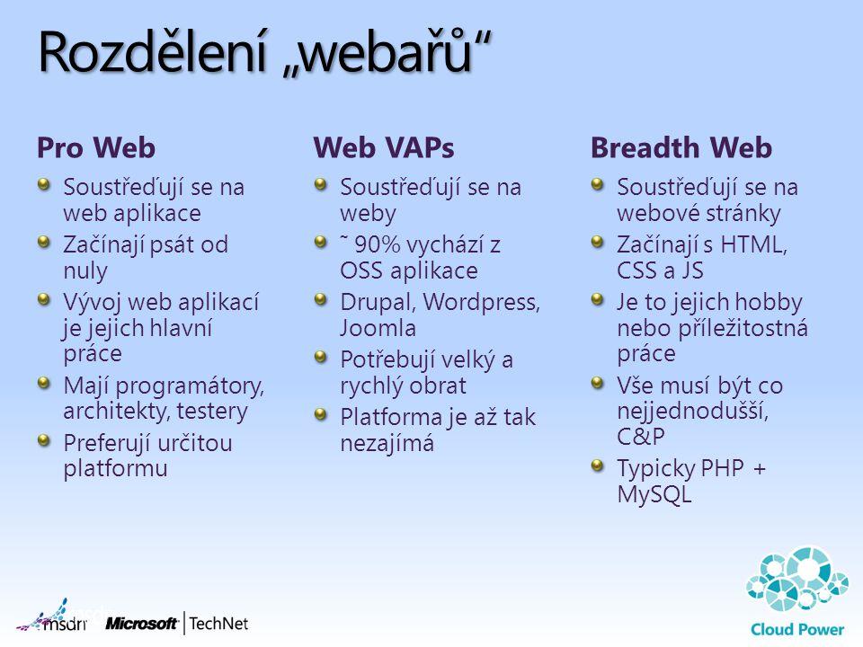 """Rozdělení """"webařů Pro Web Soustřeďují se na web aplikace Začínají psát od nuly Vývoj web aplikací je jejich hlavní práce Mají programátory, architekty, testery Preferují určitou platformu Web VAPs Soustřeďují se na weby ˜ 90% vychází z OSS aplikace Drupal, Wordpress, Joomla Potřebují velký a rychlý obrat Platforma je až tak nezajímá Breadth Web Soustřeďují se na webové stránky Začínají s HTML, CSS a JS Je to jejich hobby nebo příležitostná práce Vše musí být co nejjednodušší, C&P Typicky PHP + MySQL"""