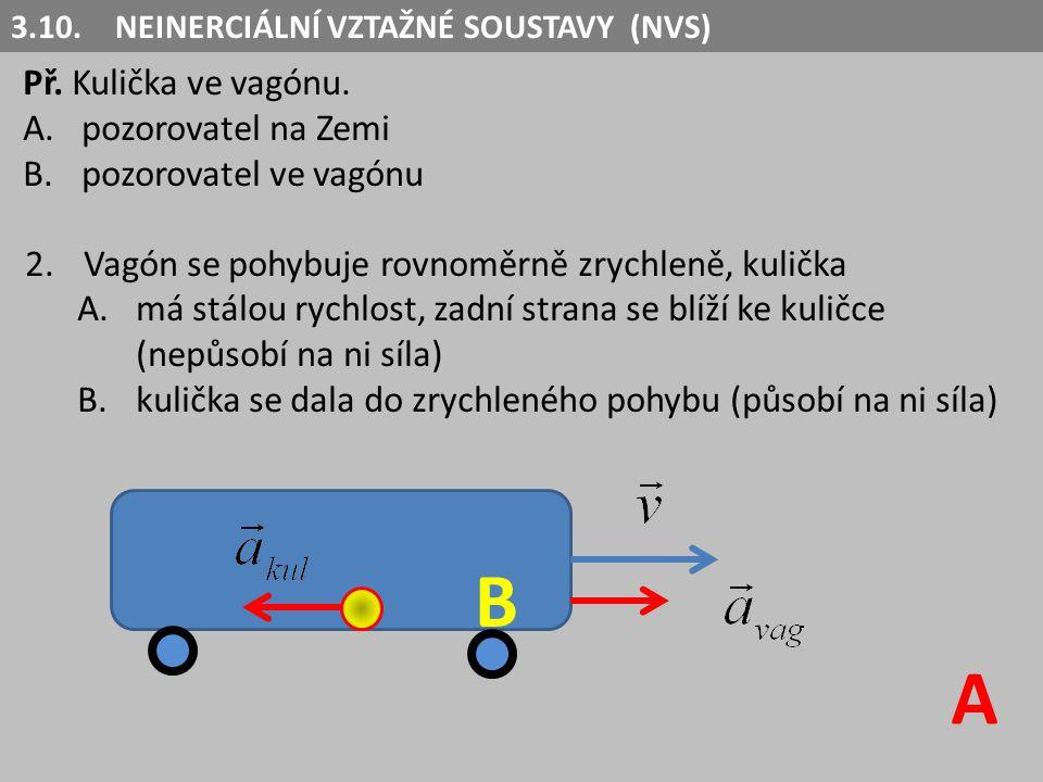 kulička narazí na zadní stěnu → 3.10.NEINERCIÁLNÍ VZTAŽNÉ SOUSTAVY (NVS) A B