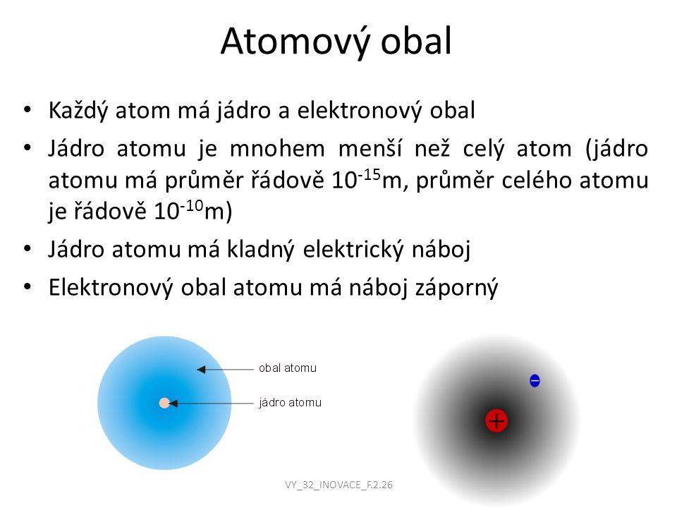 Atomový obal Každý atom má jádro a elektronový obal Jádro atomu je mnohem menší než celý atom (jádro atomu má průměr řádově 10 -15 m, průměr celého atomu je řádově 10 -10 m) Jádro atomu má kladný elektrický náboj Elektronový obal atomu má náboj záporný VY_32_INOVACE_F.2.26