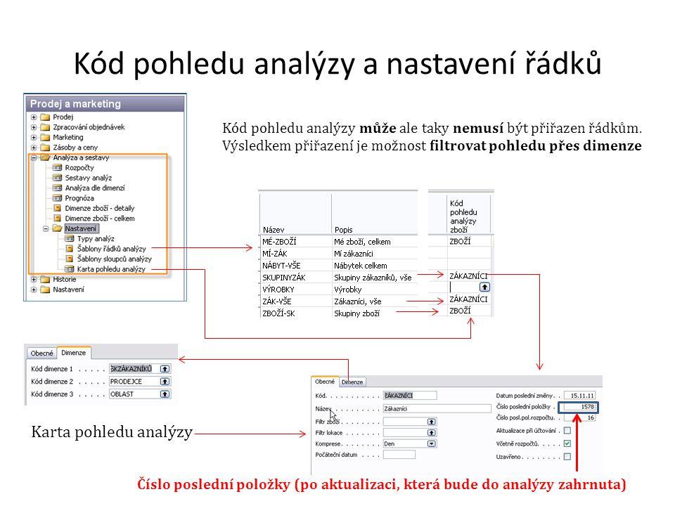 Kód pohledu analýzy a nastavení řádků Kód pohledu analýzy může ale taky nemusí být přiřazen řádkům. Výsledkem přiřazení je možnost filtrovat pohledu p