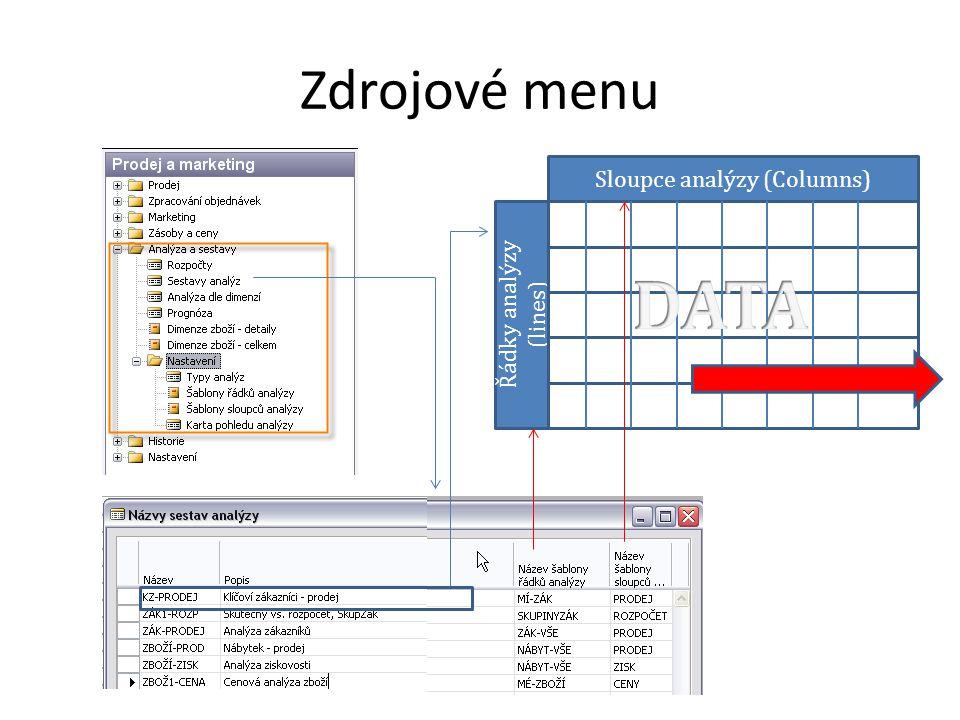 Zdrojové menu Řádky analýzy (lines) Sloupce analýzy (Columns)