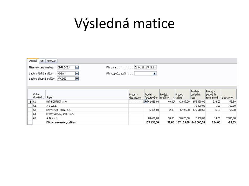 Nastavení sloupců analýzy III (nastavení typů kódu analýzy)