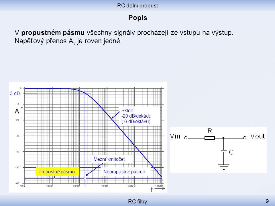 RC dolní propust RC filtry 9 V propustném pásmu všechny signály procházejí ze vstupu na výstup. Napěťový přenos A v je roven jedné. Propustné pásmo Ne