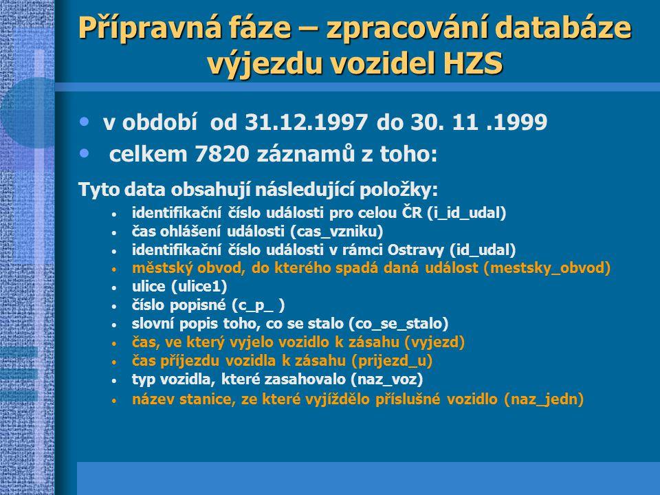 Přípravná fáze – zpracování databáze výjezdu vozidel HZS v období od 31.12.1997 do 30.