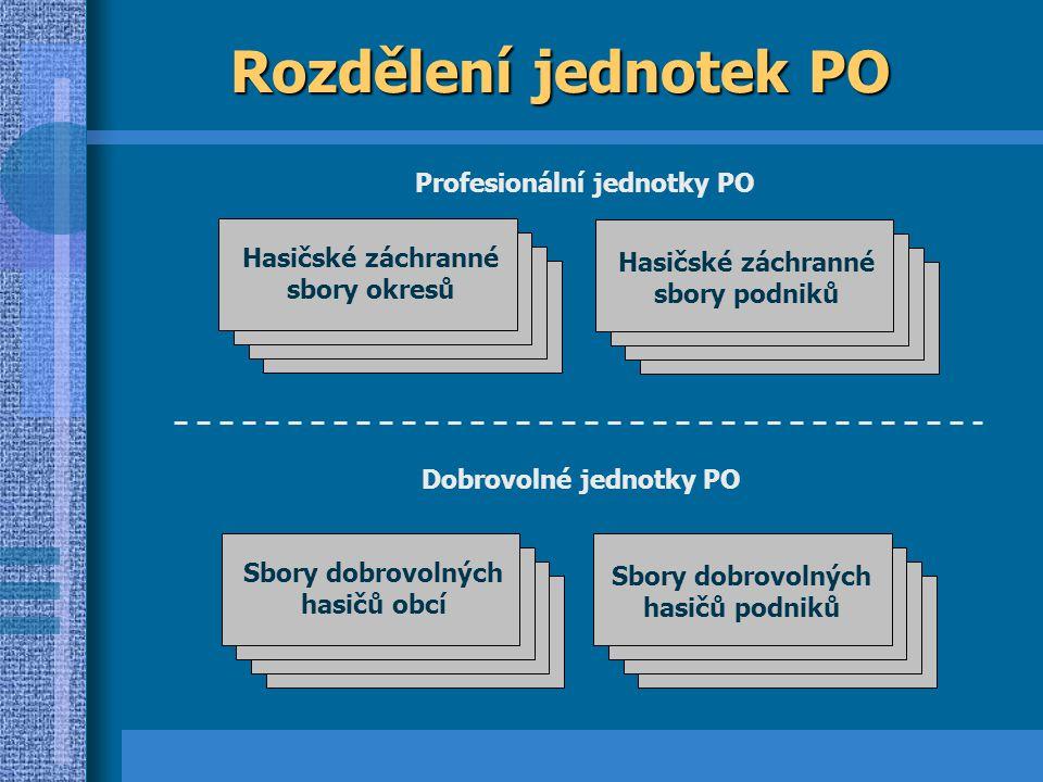 Rozdělení jednotek PO Profesionální jednotky PO Hasičské záchranné sbory podniků Hasičské záchranné sbory okresů Sbory dobrovolných hasičů obcí Sbory dobrovolných hasičů podniků Dobrovolné jednotky PO