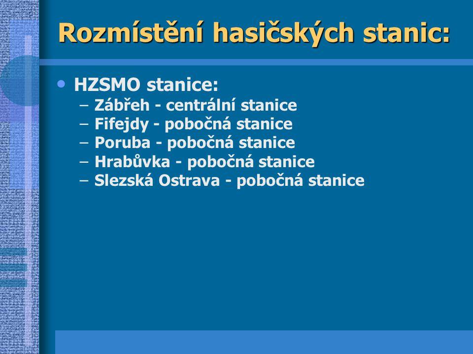 Rozmístění hasičských stanic: HZSMO stanice: –Zábřeh - centrální stanice –Fifejdy - pobočná stanice –Poruba - pobočná stanice –Hrabůvka - pobočná stanice –Slezská Ostrava - pobočná stanice