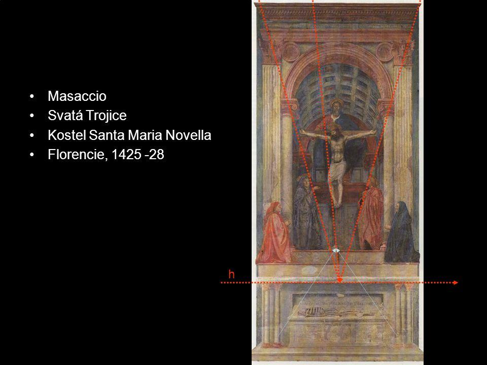 Masaccio Svatá Trojice Kostel Santa Maria Novella Florencie, 1425 -28 h