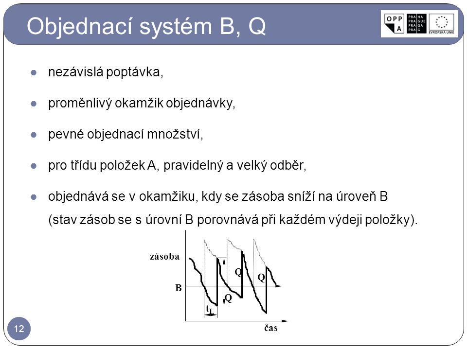 12 Objednací systém B, Q 12 ●nezávislá poptávka, ●proměnlivý okamžik objednávky, ●pevné objednací množství, ●pro třídu položek A, pravidelný a velký odběr, ●objednává se v okamžiku, kdy se zásoba sníží na úroveň B (stav zásob se s úrovní B porovnává při každém výdeji položky).