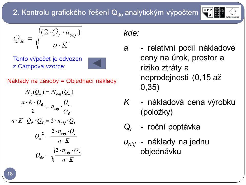 18 2. Kontrolu grafického řešení Q do analytickým výpočtem Náklady na zásoby = Objednací náklady kde: a- relativní podíl nákladové ceny na úrok, prost