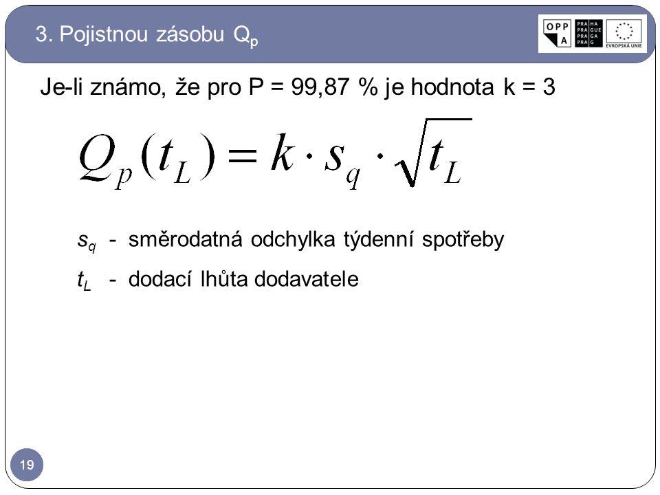19 3. Pojistnou zásobu Q p Je-li známo, že pro P = 99,87 % je hodnota k = 3 s q - směrodatná odchylka týdenní spotřeby t L - dodací lhůta dodavatele