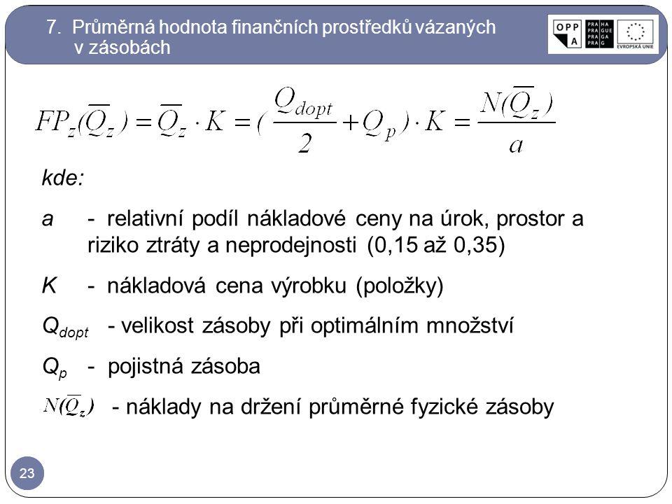 23 7. Průměrná hodnota finančních prostředků vázaných v zásobách kde: a- relativní podíl nákladové ceny na úrok, prostor a riziko ztráty a neprodejnos