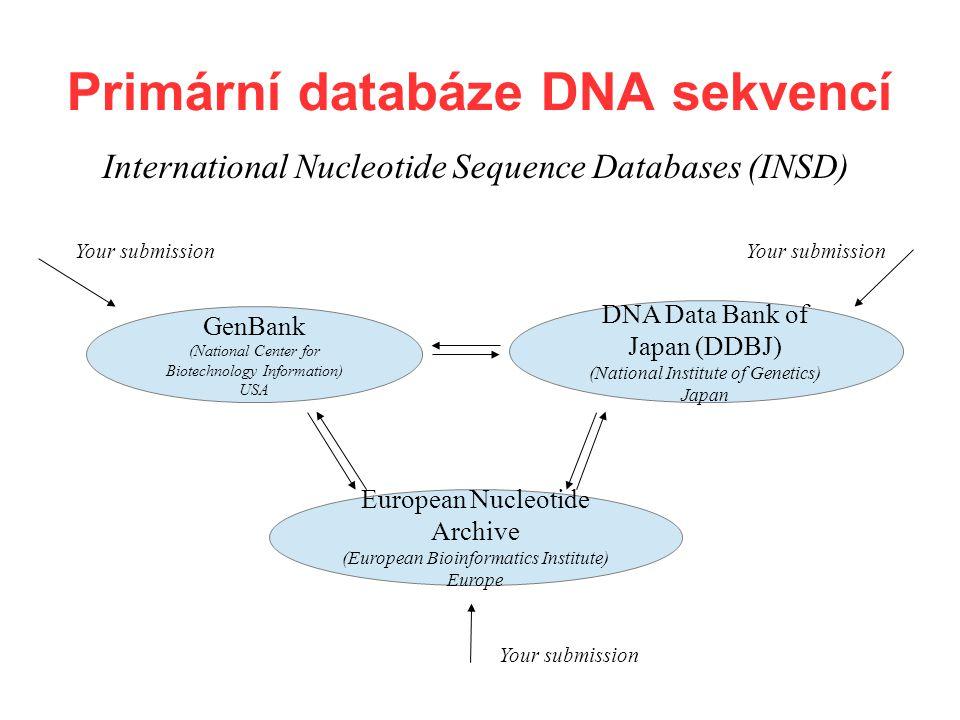 Uchovávání alignmentů Podobně jako v případě sekvencí – v textových souborech ve specifickém formátu Různé formáty: nejčastěji formát programu ClustalW (.aln) lze také jako multiple FASTA Phylip (.phy), NEXUS (.nex) – odpoledne Nově SAM (Sequence Alignment/Map format) – velké celogenomové alignmenty