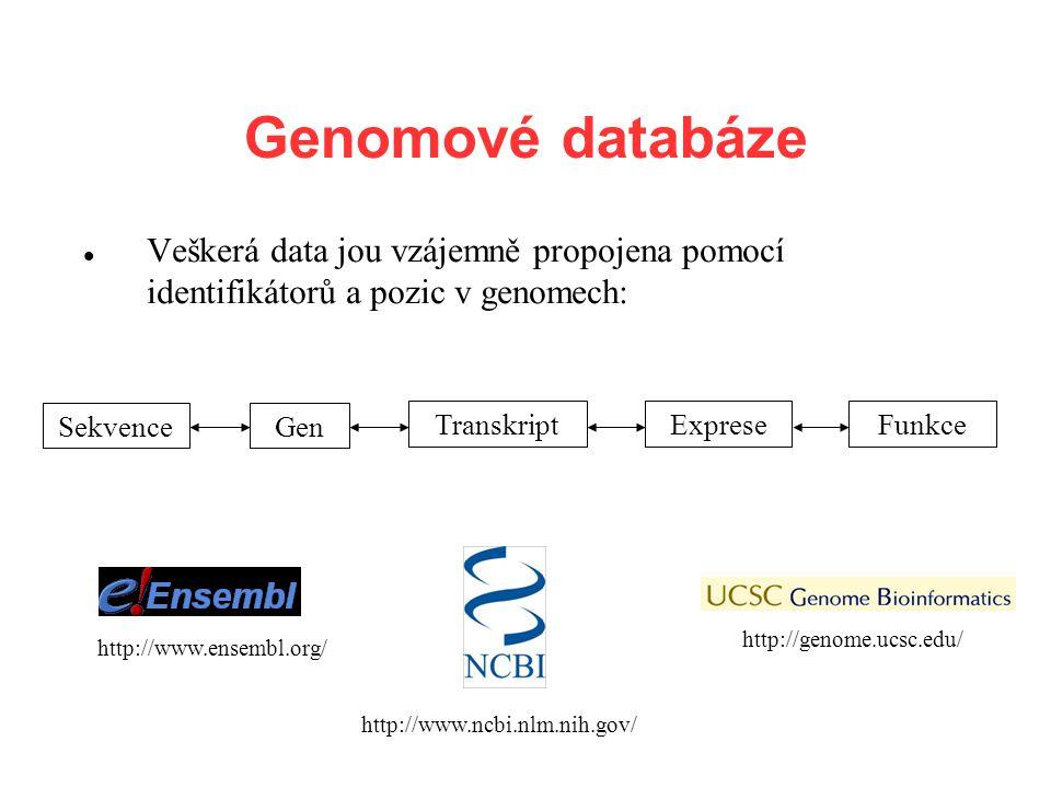 Genomové databáze Veškerá data jou vzájemně propojena pomocí identifikátorů a pozic v genomech: SekvenceGen TranskriptExpreseFunkce http://www.ensembl.org/ http://www.ncbi.nlm.nih.gov/ http://genome.ucsc.edu/
