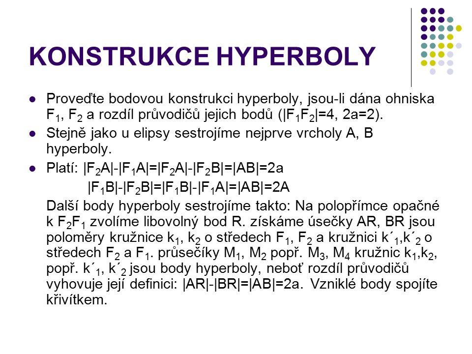 KONSTRUKCE HYPERBOLY Proveďte bodovou konstrukci hyperboly, jsou-li dána ohniska F 1, F 2 a rozdíl průvodičů jejich bodů (|F 1 F 2 |=4, 2a=2). Stejně