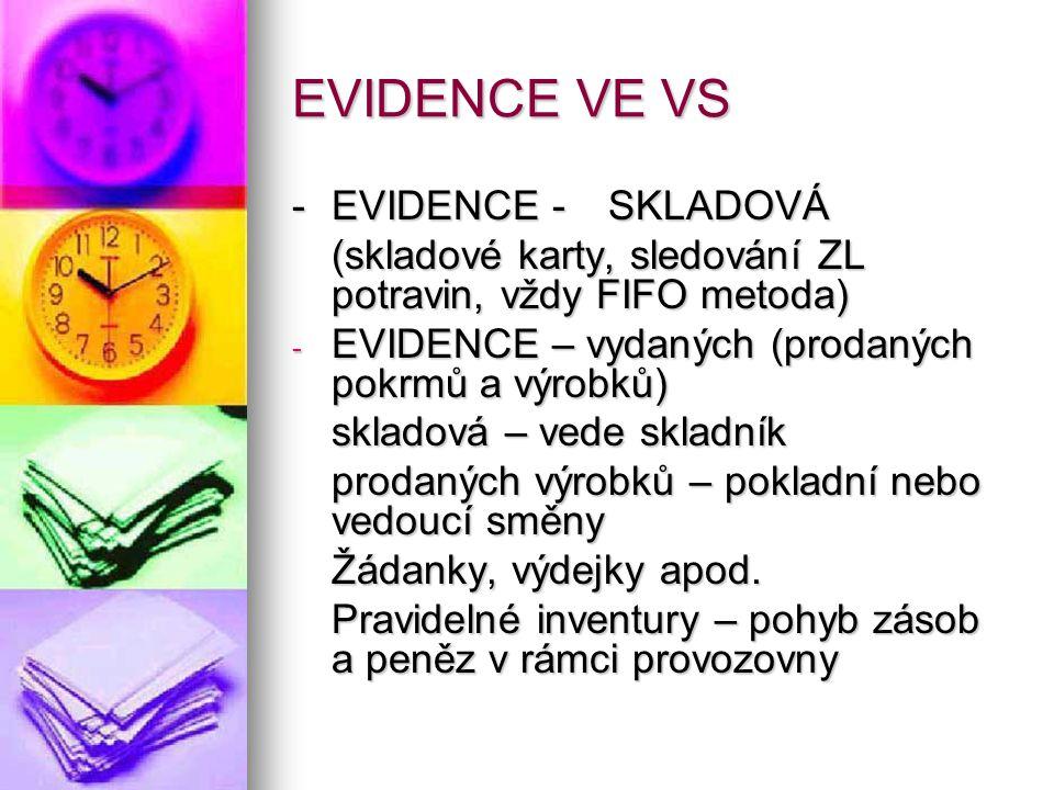 EVIDENCE VE VS -EVIDENCE -SKLADOVÁ (skladové karty, sledování ZL potravin, vždy FIFO metoda) - EVIDENCE – vydaných (prodaných pokrmů a výrobků) skladová – vede skladník prodaných výrobků – pokladní nebo vedoucí směny Žádanky, výdejky apod.