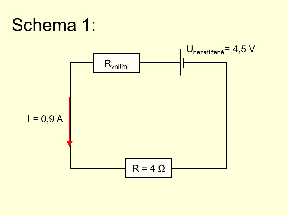 Schema 1: R vnitřní U nezatížené = 4,5 V R = 4 Ω I = 0,9 A