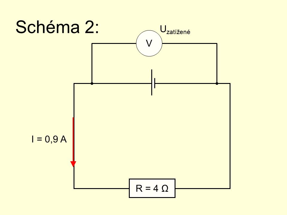 Schéma 2: U zatížené V R = 4 Ω I = 0,9 A