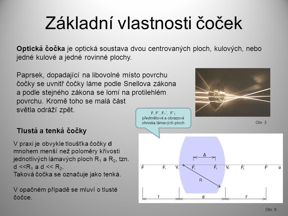 Základní vlastnosti čoček Paprsek, dopadající na libovolné místo povrchu čočky se uvnitř čočky láme podle Snellova zákona a podle stejného zákona se l