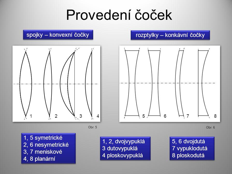 Konstrukce spojky a rozptylky Úkol: proveďte konstrukci dalších čoček z obrázku na snímku 4 nebo 6.