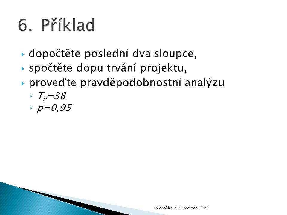  dopočtěte poslední dva sloupce,  spočtěte dopu trvání projektu,  proveďte pravděpodobnostní analýzu ◦ T P =38 ◦ p=0,95