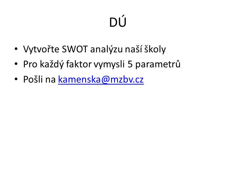 DÚ Vytvořte SWOT analýzu naší školy Pro každý faktor vymysli 5 parametrů Pošli na kamenska@mzbv.czkamenska@mzbv.cz