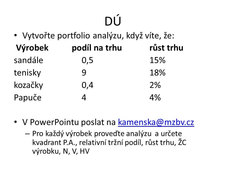 DÚ Vytvořte portfolio analýzu, když víte, že: Výrobek podíl na trhurůst trhu sandále0,515% tenisky918% kozačky0,42% Papuče44% V PowerPointu poslat na