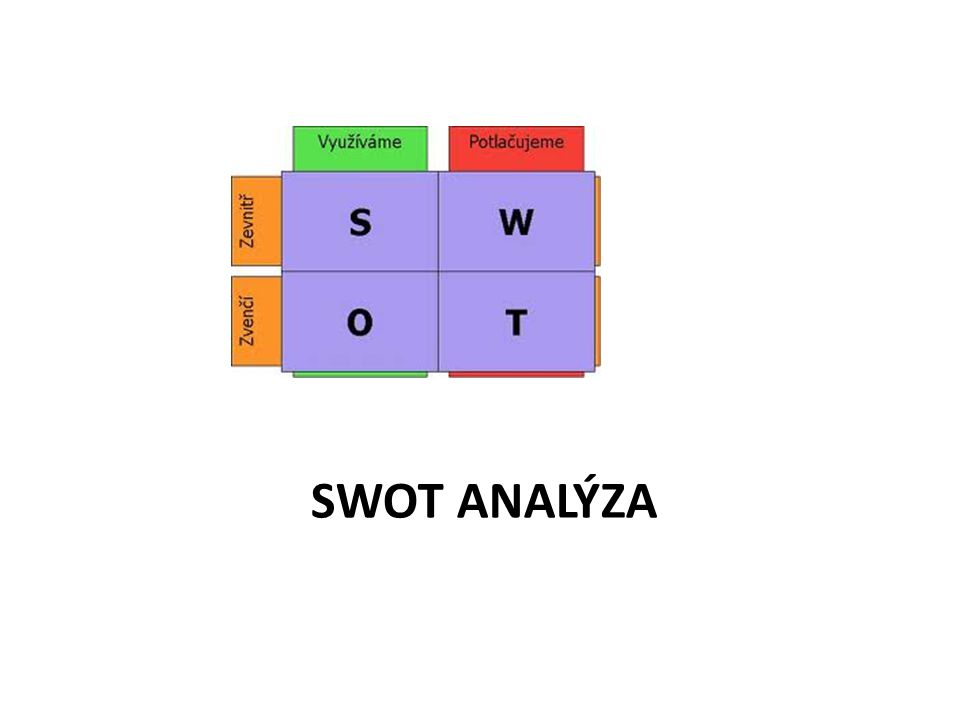 Charakteristika analýzy Používá se k celkovému zhodnocení východisek podniku.