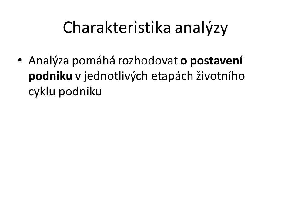 Charakteristika analýzy Analýza pomáhá rozhodovat o postavení podniku v jednotlivých etapách životního cyklu podniku