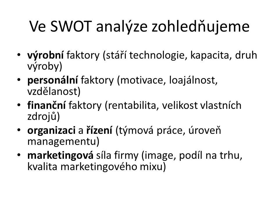 Ve SWOT analýze zohledňujeme výrobní faktory (stáří technologie, kapacita, druh výroby) personální faktory (motivace, loajálnost, vzdělanost) finanční