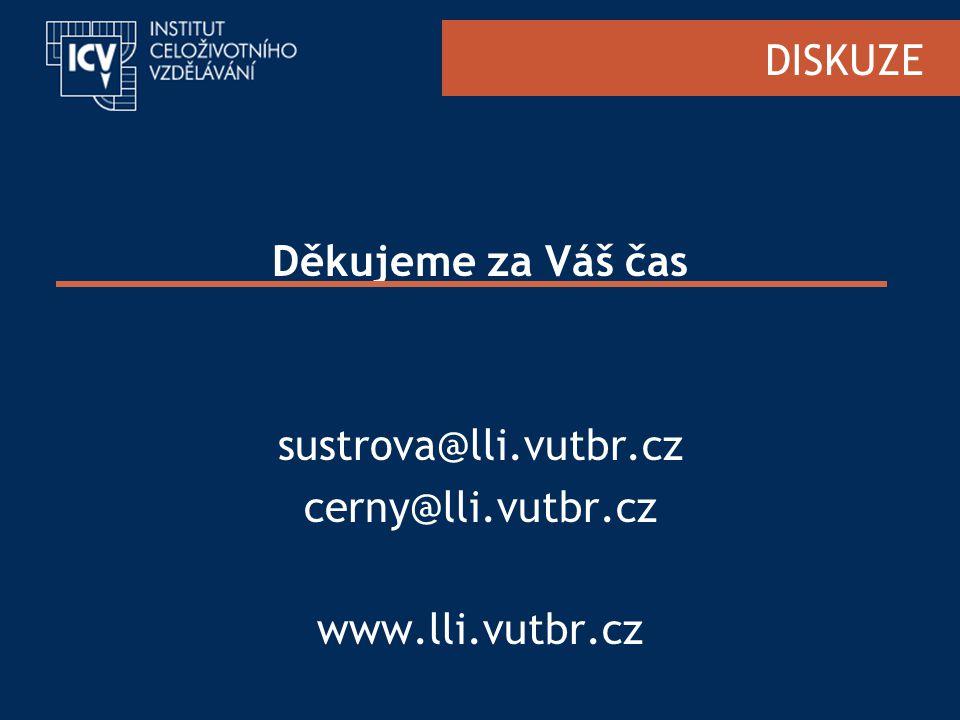 DISKUZE Děkujeme za Váš čas sustrova@lli.vutbr.cz cerny@lli.vutbr.cz www.lli.vutbr.cz