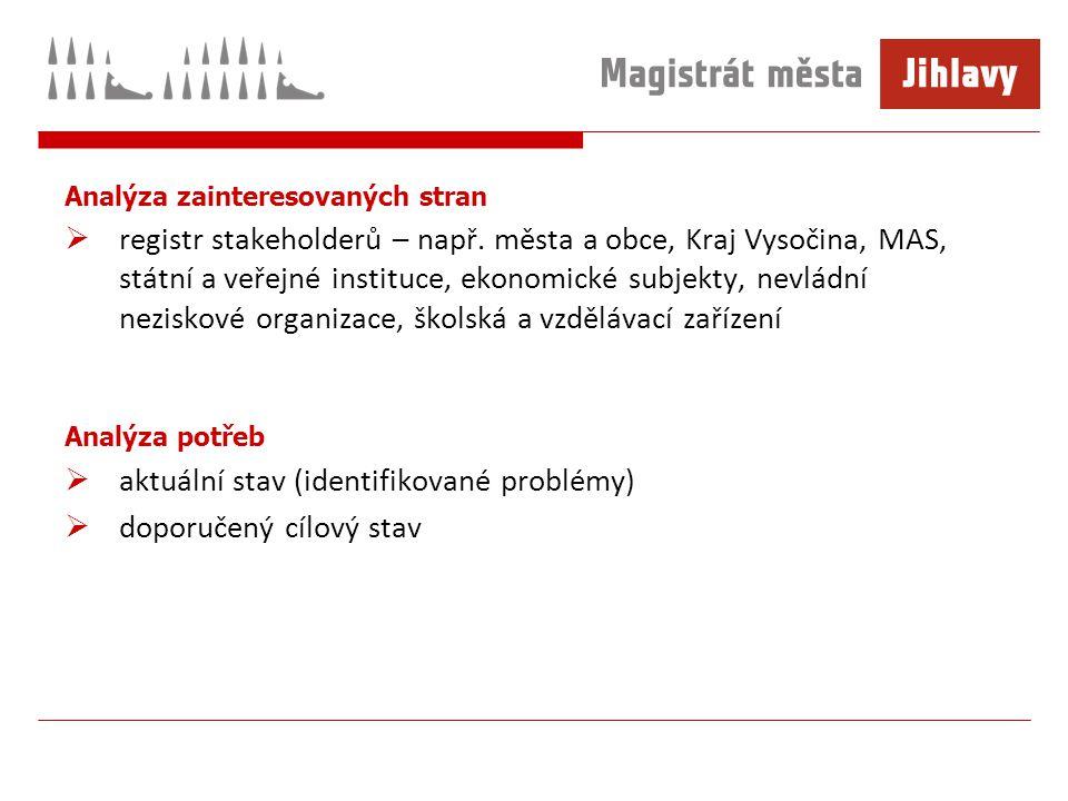 Analýza zainteresovaných stran  registr stakeholderů – např.