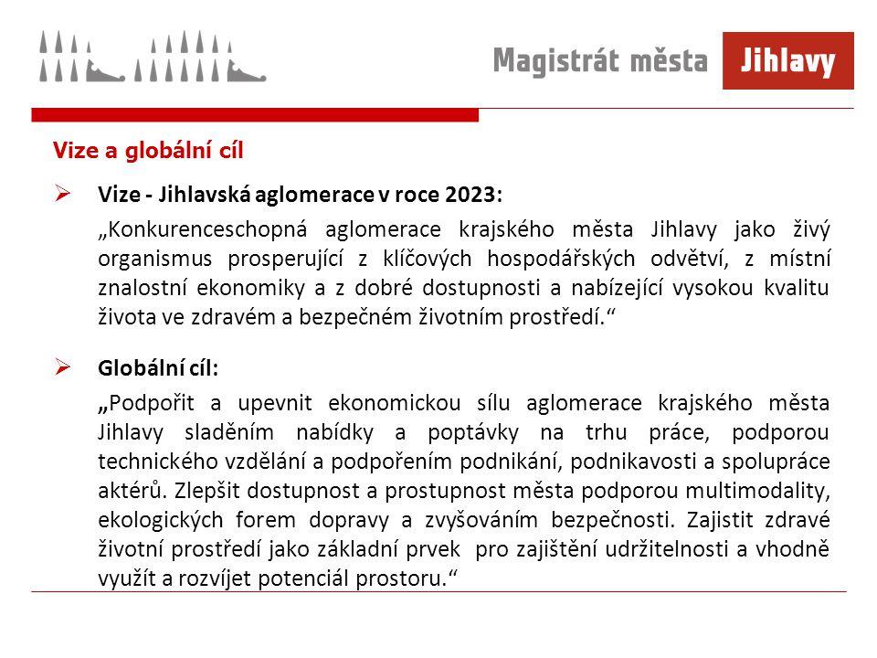 """Vize a globální cíl  Vize - Jihlavská aglomerace v roce 2023: """"Konkurenceschopná aglomerace krajského města Jihlavy jako živý organismus prosperující z klíčových hospodářských odvětví, z místní znalostní ekonomiky a z dobré dostupnosti a nabízející vysokou kvalitu života ve zdravém a bezpečném životním prostředí.  Globální cíl: """"Podpořit a upevnit ekonomickou sílu aglomerace krajského města Jihlavy sladěním nabídky a poptávky na trhu práce, podporou technického vzdělání a podpořením podnikání, podnikavosti a spolupráce aktérů."""