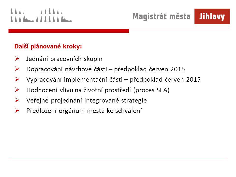 Další plánované kroky:  Jednání pracovních skupin  Dopracování návrhové části – předpoklad červen 2015  Vypracování implementační části – předpoklad červen 2015  Hodnocení vlivu na životní prostředí (proces SEA)  Veřejné projednání integrované strategie  Předložení orgánům města ke schválení