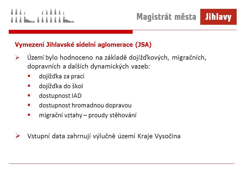 Vymezení Jihlavské sídelní aglomerace (JSA)  Území b ylo hodnoceno na základě dojížďkových, migračních, dopravních a dalších dynamických vazeb:  dojížďka za prací  dojížďka do škol  dostupnost IAD  dostupnost hromadnou dopravou  migrační vztahy – proudy stěhování  Vstupní data zahrnují výlučně území Kraje Vysočina