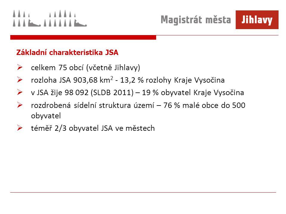 Základní charakteristika JSA  celkem 75 obcí (včetně Jihlavy)  rozloha JSA 903,68 km 2 - 13,2 % rozlohy Kraje Vysočina  v JSA žije 98 092 (SLDB 2011) – 19 % obyvatel Kraje Vysočina  rozdrobená sídelní struktura území – 76 % malé obce do 500 obyvatel  téměř 2/3 obyvatel JSA ve městech