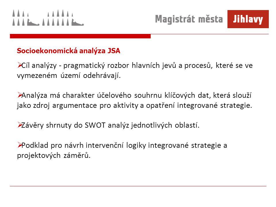 Socioekonomická analýza JSA  Cíl analýzy - pragmatický rozbor hlavních jevů a procesů, které se ve vymezeném území odehrávají.