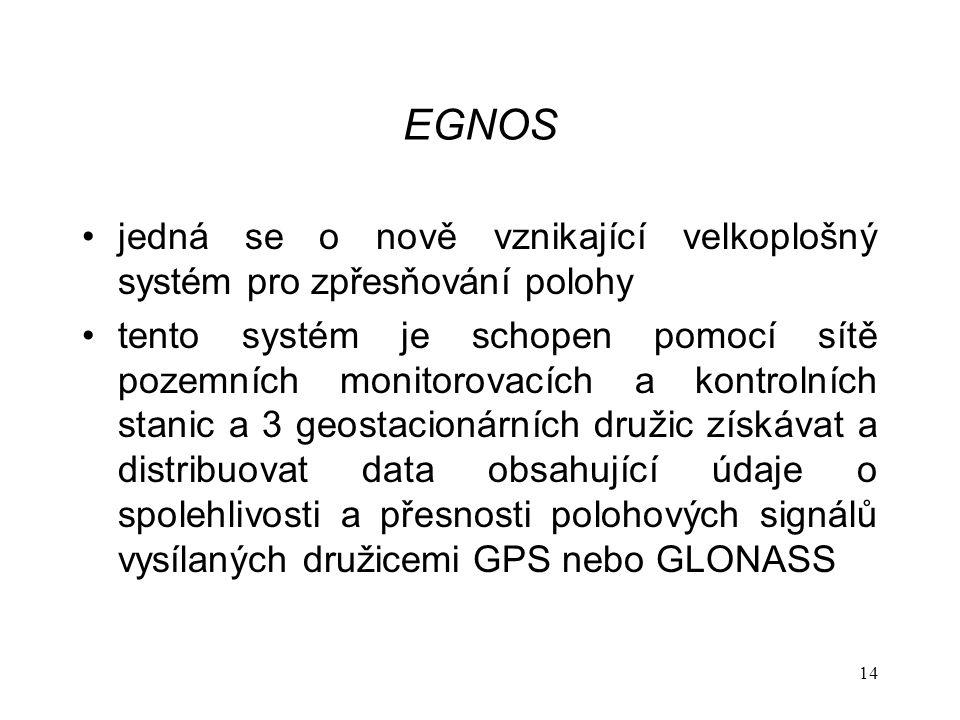 14 EGNOS jedná se o nově vznikající velkoplošný systém pro zpřesňování polohy tento systém je schopen pomocí sítě pozemních monitorovacích a kontrolních stanic a 3 geostacionárních družic získávat a distribuovat data obsahující údaje o spolehlivosti a přesnosti polohových signálů vysílaných družicemi GPS nebo GLONASS