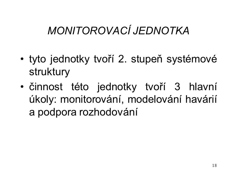 18 MONITOROVACÍ JEDNOTKA tyto jednotky tvoří 2.