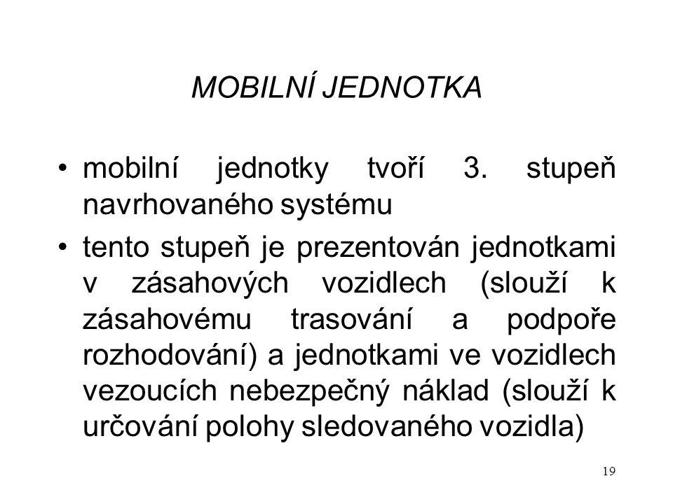 19 MOBILNÍ JEDNOTKA mobilní jednotky tvoří 3.