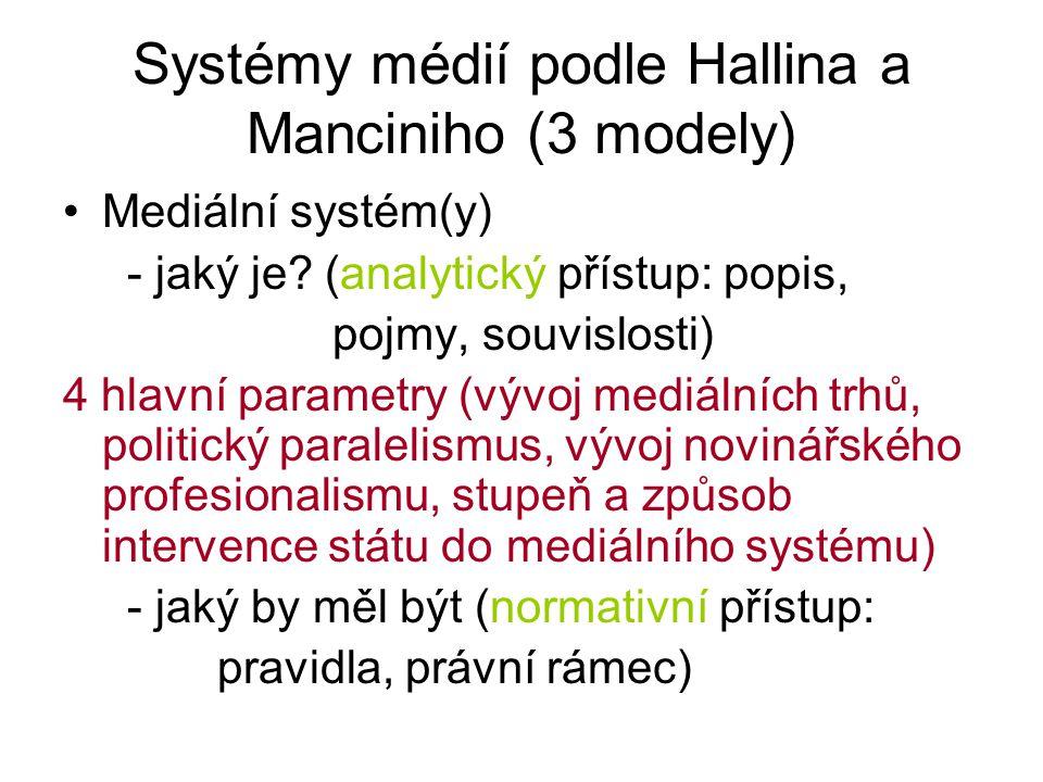 Systémy médií podle Hallina a Manciniho (3 modely) Mediální systém(y) - jaký je.