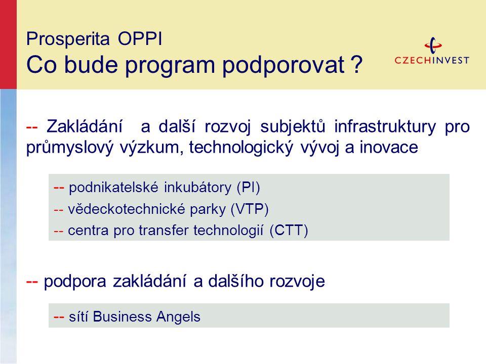 Prosperita OPPI Co bude program podporovat ? -- Zakládání a další rozvoj subjektů infrastruktury pro průmyslový výzkum, technologický vývoj a inovace