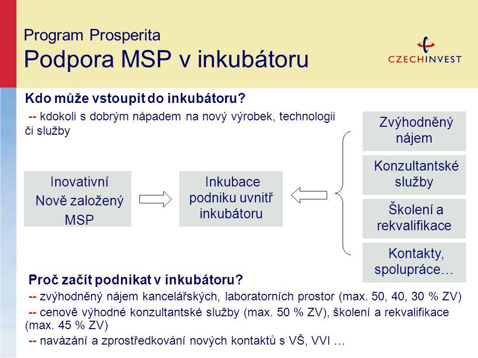Program Prosperita Podpora MSP v inkubátoru Proč začít podnikat v inkubátoru.