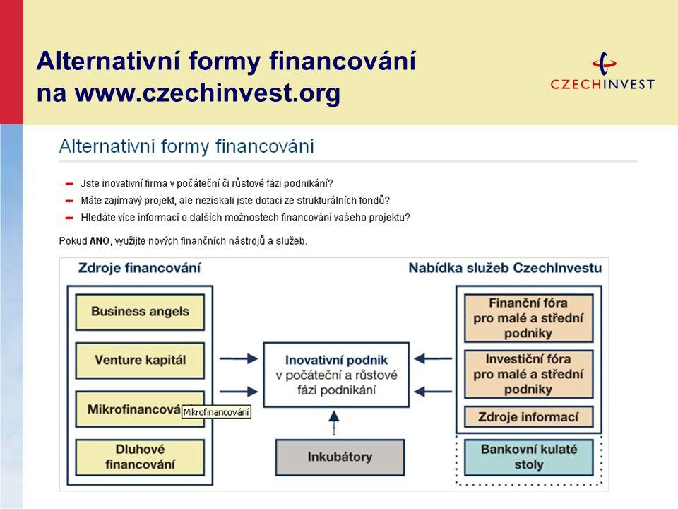 Alternativní formy financování na www.czechinvest.org