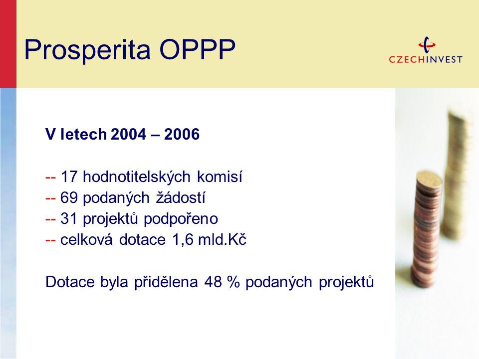 Prosperita OPPP V letech 2004 – 2006 -- 17 hodnotitelských komisí -- 69 podaných žádostí -- 31 projektů podpořeno -- celková dotace 1,6 mld.Kč Dotace byla přidělena 48 % podaných projektů